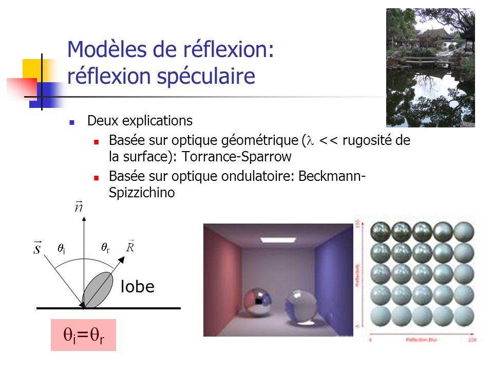 Modèles de réflexion: réflexion spéculaire Deux explications Basée sur optique géométrique ( << rugosité de la surface): Torrance-Sparrow Basée sur optique ondulatoire: Beckmann- Spizzichino lobe i r i = r