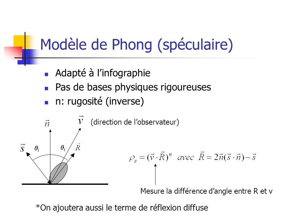 Modèle de Phong (spéculaire) i r (direction de lobservateur) Adapté à linfographie Pas de bases physiques rigoureuses n: rugosité (inverse) Mesure la différence dangle entre R et v *On ajoutera aussi le terme de réflexion diffuse