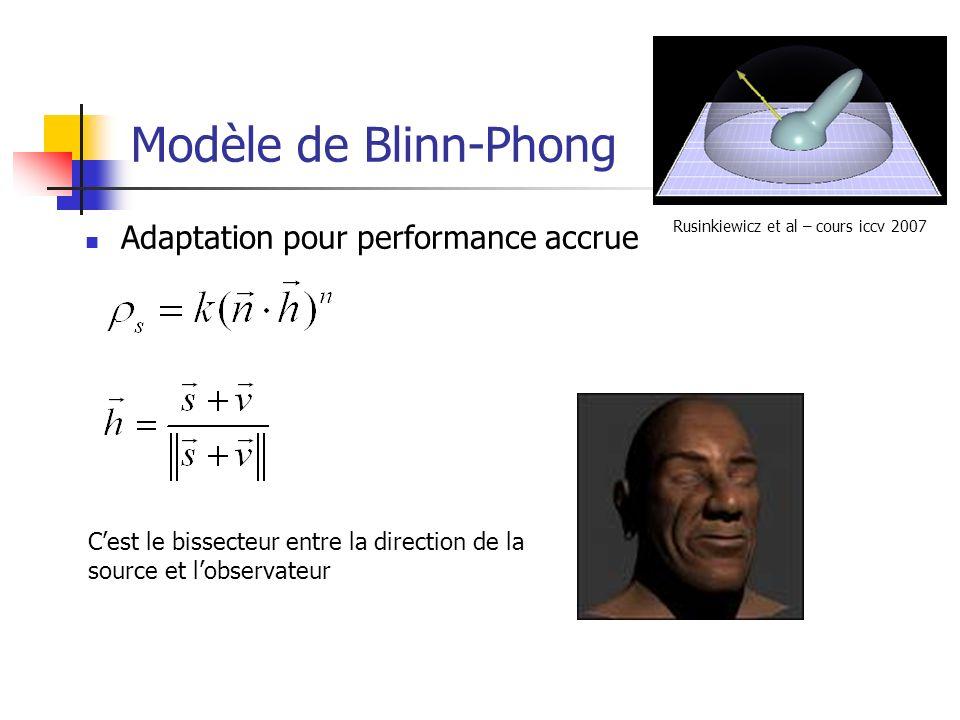 Modèle de Blinn-Phong Adaptation pour performance accrue Rusinkiewicz et al – cours iccv 2007 Cest le bissecteur entre la direction de la source et lobservateur