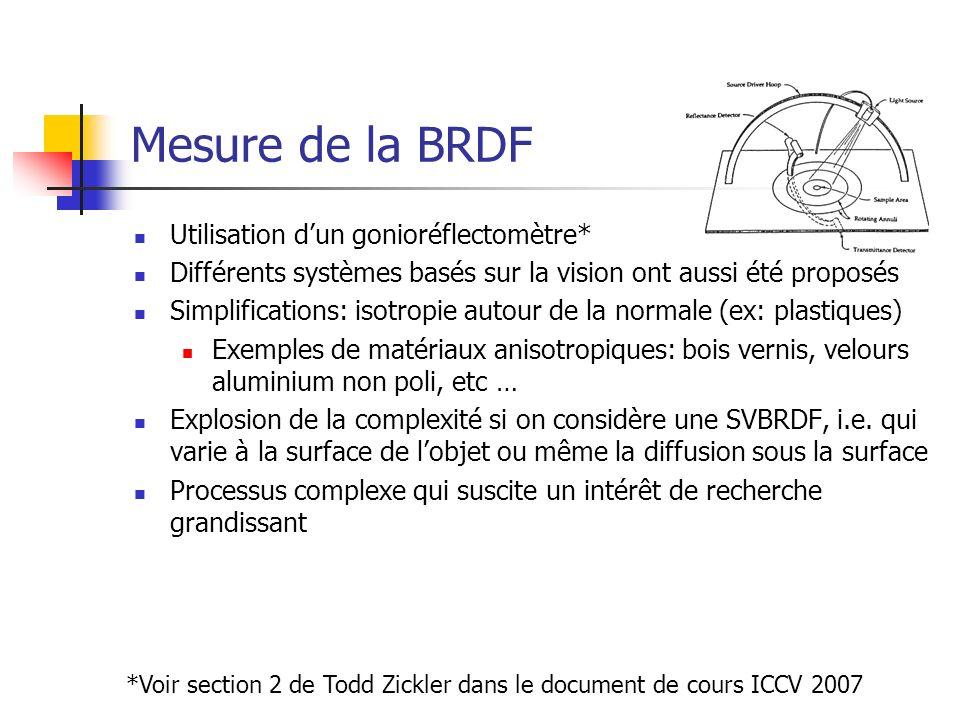 Mesure de la BRDF Utilisation dun gonioréflectomètre* Différents systèmes basés sur la vision ont aussi été proposés Simplifications: isotropie autour