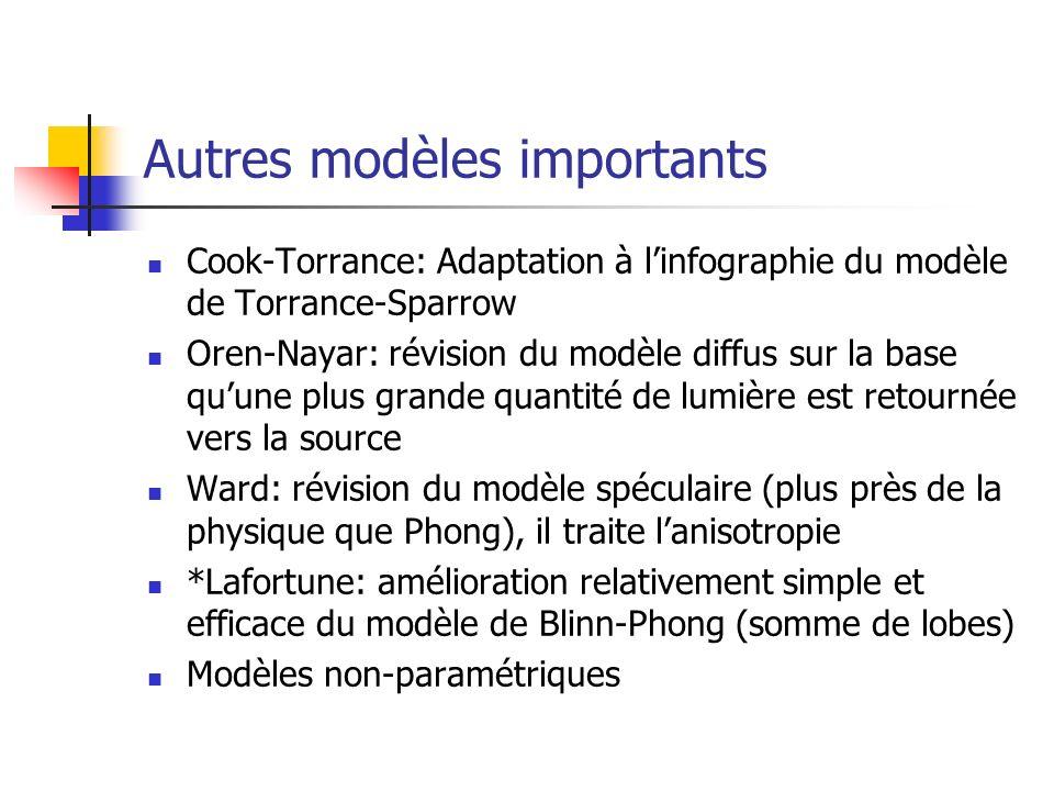 Autres modèles importants Cook-Torrance: Adaptation à linfographie du modèle de Torrance-Sparrow Oren-Nayar: révision du modèle diffus sur la base quune plus grande quantité de lumière est retournée vers la source Ward: révision du modèle spéculaire (plus près de la physique que Phong), il traite lanisotropie *Lafortune: amélioration relativement simple et efficace du modèle de Blinn-Phong (somme de lobes) Modèles non-paramétriques