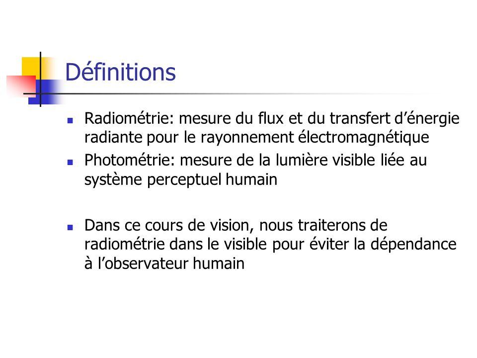 Définitions Quantité radiométriqueSymboleunité Énergie radianteQw.s (watt.sec) Puissance et flux radiants w Illuminance (réception) (irradiance en anglais) Ew.m -2 Émittance,excitance radiantes (émission) Mw.m -2 Intensité radianteIw.sr -1 * Dépend de langle solide Luminance (radiance en anglais) Lw.(sr.m 2 ) -1 * Dépend de langle solide Note: En photométrie, 1 w équivaut à 680 lumens (lm) et 1 lux = 1 lm/m 2 (à la lumière du jour)
