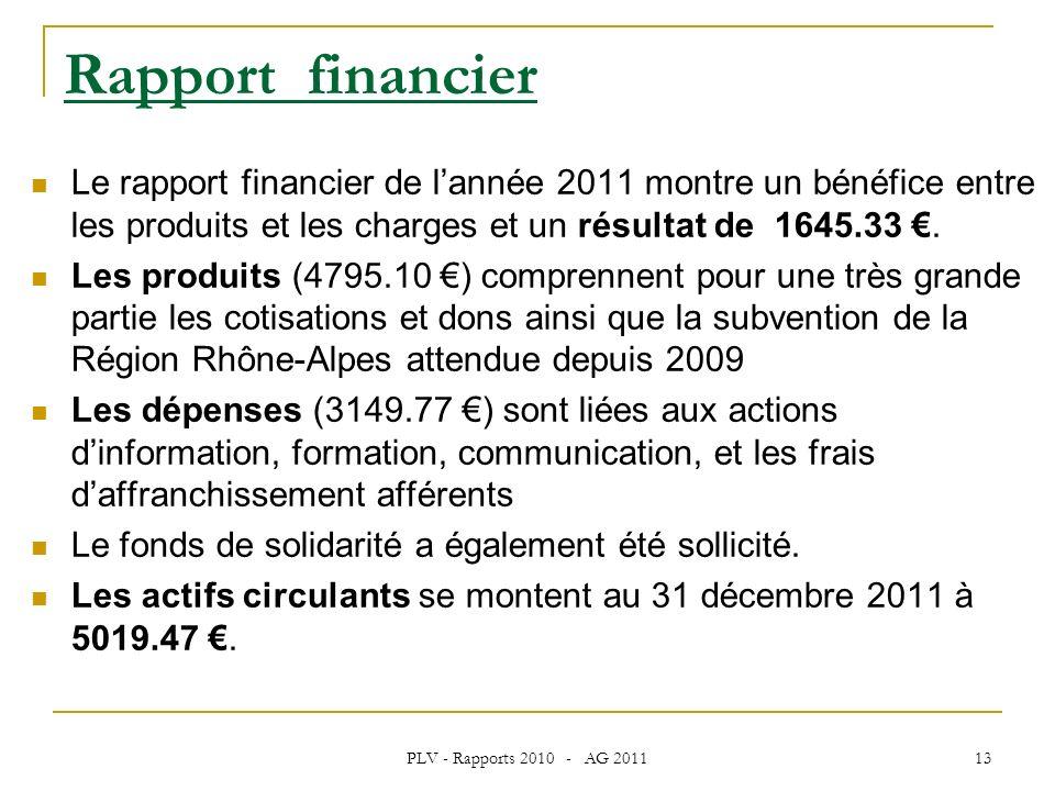 PLV - Rapports 2010 - AG 2011 13 Rapport financier Le rapport financier de lannée 2011 montre un bénéfice entre les produits et les charges et un résultat de 1645.33.