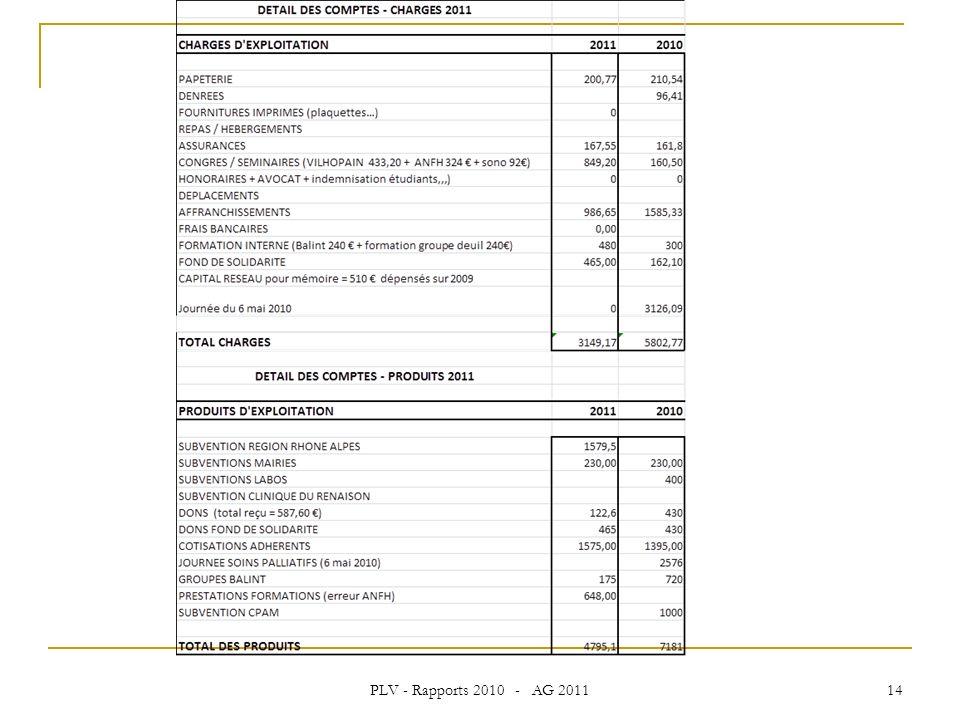 PLV - Rapports 2010 - AG 2011 14