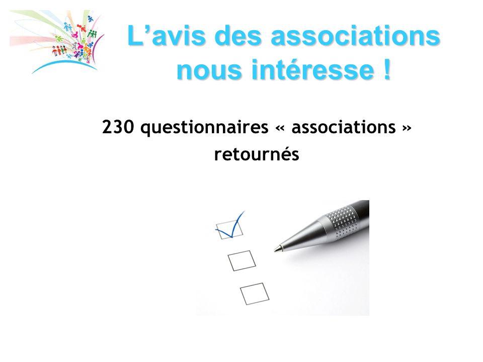 Lavis des associations nous intéresse ! 230 questionnaires « associations » retournés