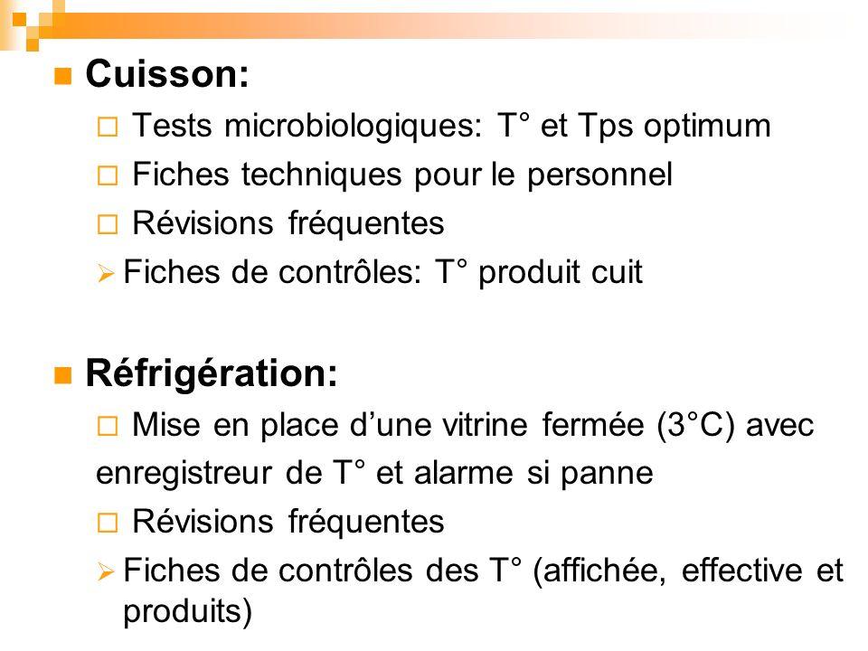 Cuisson: Tests microbiologiques: T° et Tps optimum Fiches techniques pour le personnel Révisions fréquentes Fiches de contrôles: T° produit cuit Réfri