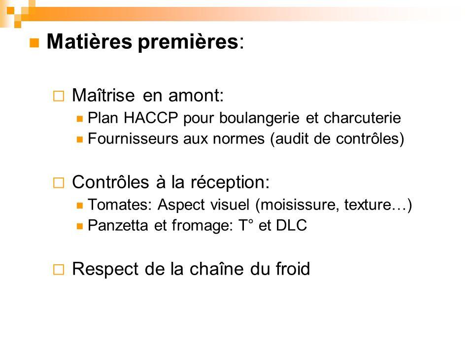 Matières premières: Maîtrise en amont: Plan HACCP pour boulangerie et charcuterie Fournisseurs aux normes (audit de contrôles) Contrôles à la réceptio