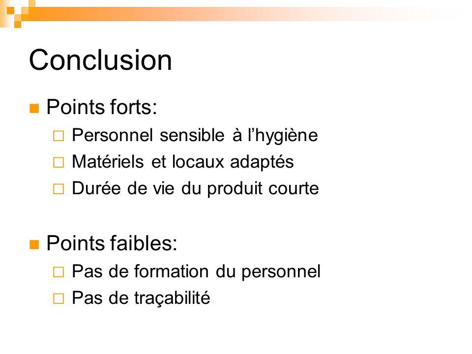 Conclusion Points forts: Personnel sensible à lhygiène Matériels et locaux adaptés Durée de vie du produit courte Points faibles: Pas de formation du