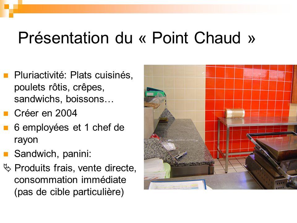 Présentation du « Point Chaud » Pluriactivité: Plats cuisinés, poulets rôtis, crêpes, sandwichs, boissons… Créer en 2004 6 employées et 1 chef de rayo