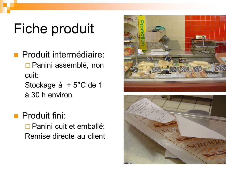 Fiche produit Produit intermédiaire: Panini assemblé, non cuit: Stockage à + 5°C de 1 à 30 h environ Produit fini: Panini cuit et emballé: Remise directe au client