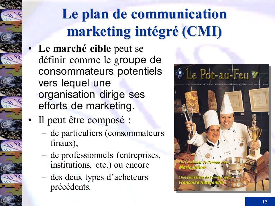 13 Le plan de communication marketing intégré (CMI) Le marché cible peut se définir comme le g roupe de consommateurs potentiels vers lequel une organ