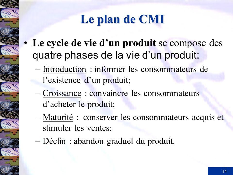 14 Le plan de CMI Le cycle de vie dun produit se compose des quatre phases de la vie dun produit: –Introduction : informer les consommateurs de lexist