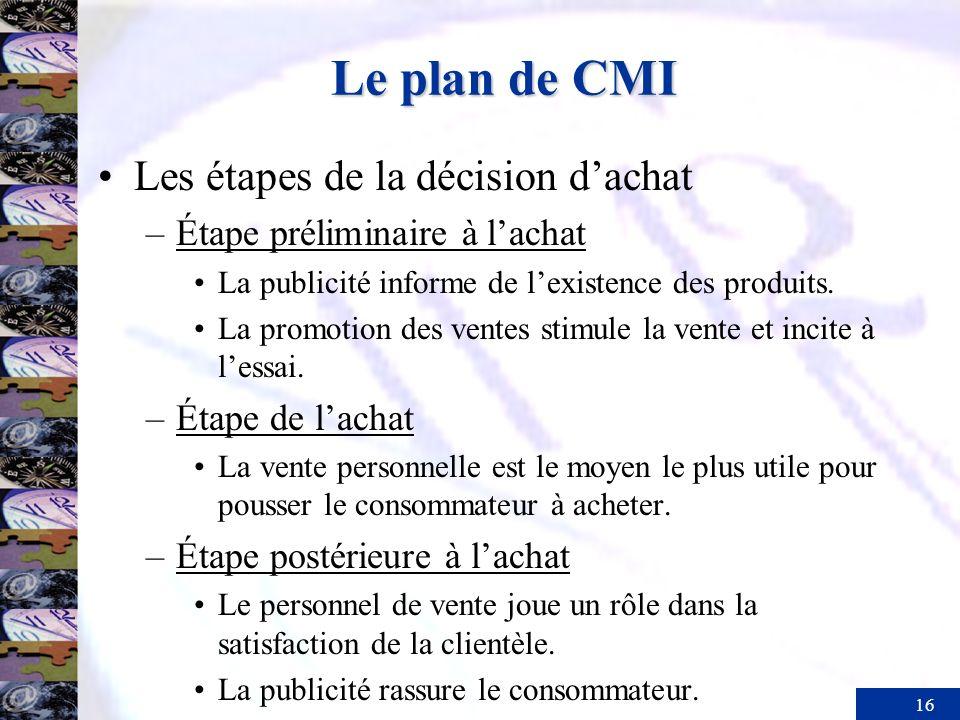 16 Le plan de CMI Les étapes de la décision dachat –Étape préliminaire à lachat La publicité informe de lexistence des produits. La promotion des vent