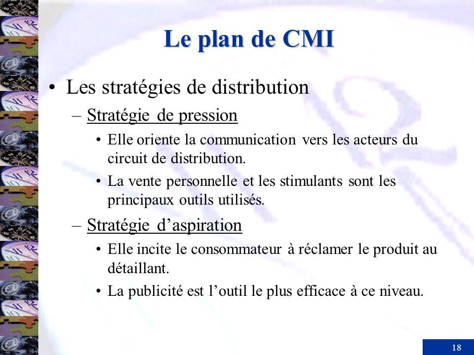 18 Le plan de CMI Les stratégies de distribution –Stratégie de pression Elle oriente la communication vers les acteurs du circuit de distribution. La