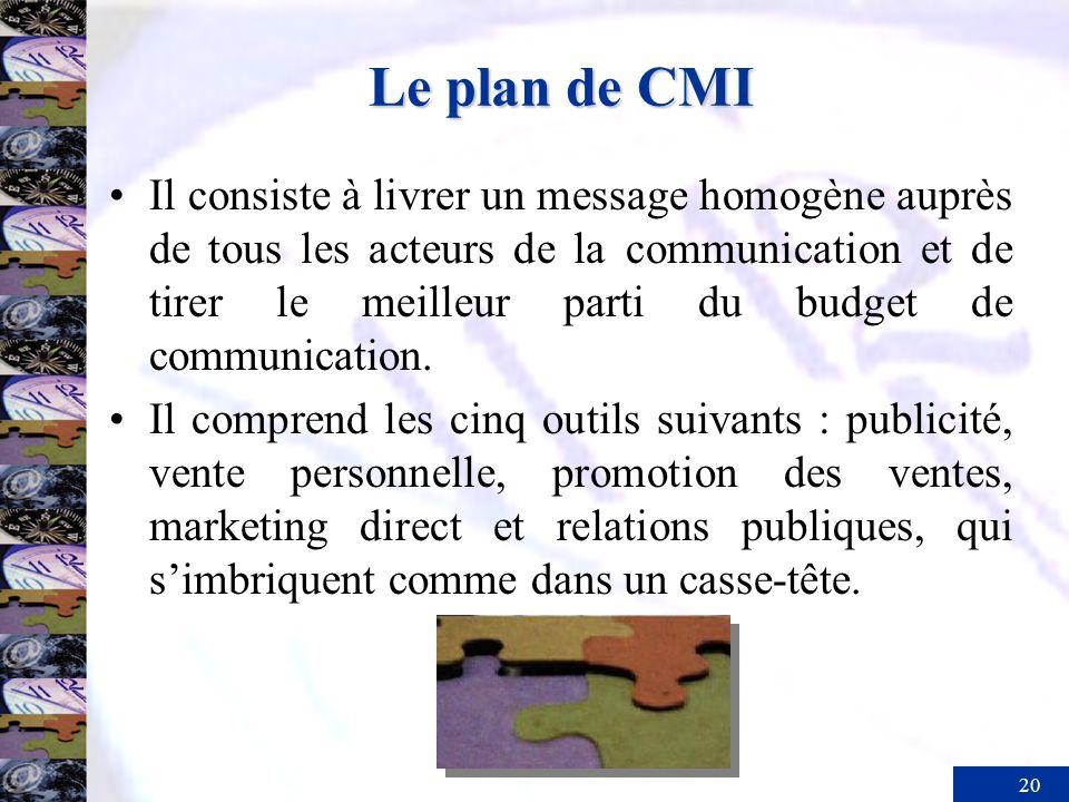 20 Le plan de CMI Il consiste à livrer un message homogène auprès de tous les acteurs de la communication et de tirer le meilleur parti du budget de c