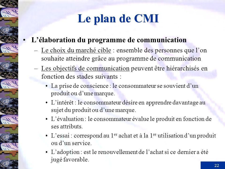 22 Le plan de CMI Lélaboration du programme de communication –Le choix du marché cible : ensemble des personnes que lon souhaite atteindre grâce au pr