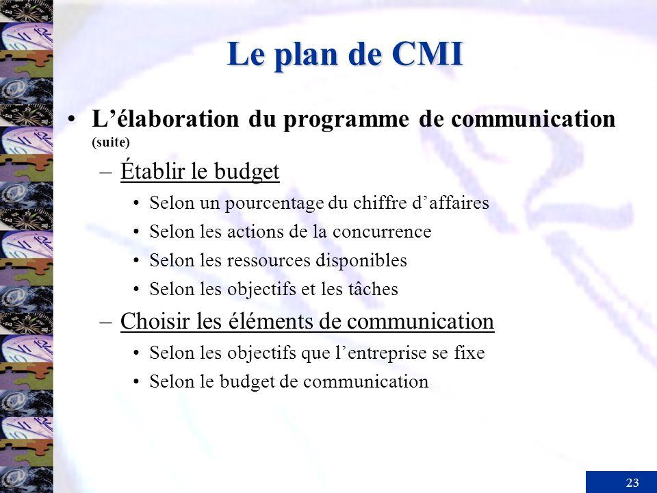 23 Le plan de CMI Lélaboration du programme de communication (suite) –Établir le budget Selon un pourcentage du chiffre daffaires Selon les actions de