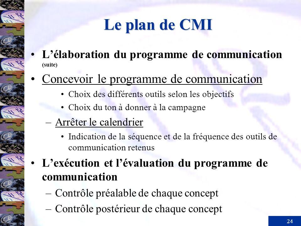 24 Le plan de CMI Lélaboration du programme de communication (suite) Concevoir le programme de communication Choix des différents outils selon les obj