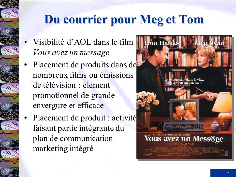 4 Du courrier pour Meg et Tom Visibilité dAOL dans le film Vous avez un message Placement de produits dans de nombreux films ou émissions de télévisio