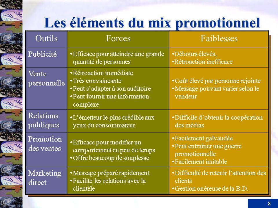 8 Les éléments du mix promotionnel OutilsForcesFaiblesses Publicité Efficace pour atteindre une grande quantité de personnes Débours élevés, Rétroacti