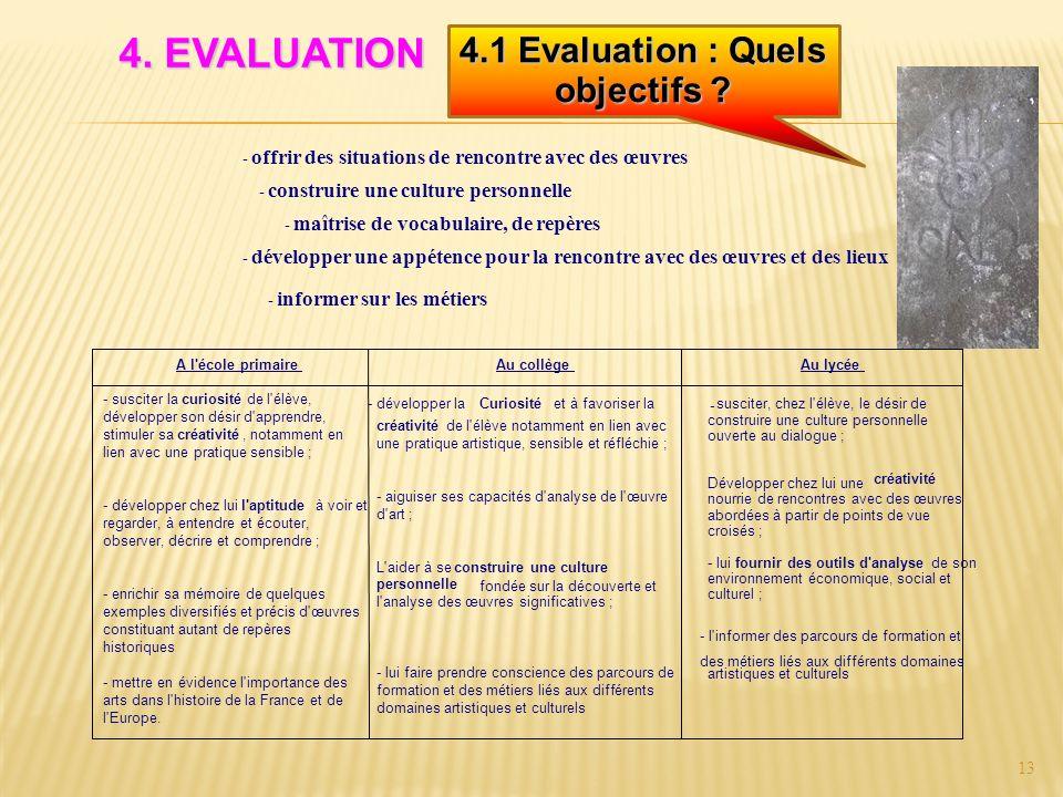 4. EVALUATION 13 A l'école primaireAu collègeAu lycée - susciter lacuriosité de l'élève, développer son désir d'apprendre, stimuler sacréativité, nota