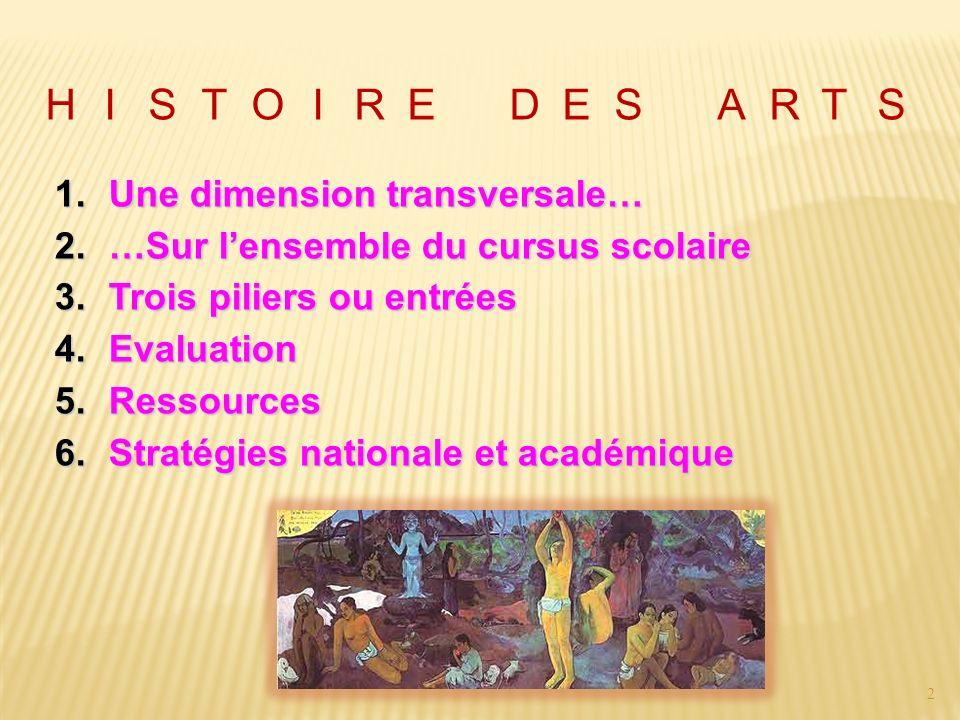 2 1.Une dimension transversale… 2.…Sur lensemble du cursus scolaire 3.Trois piliers ou entrées 4.Evaluation 5.Ressources 6.Stratégies nationale et académique