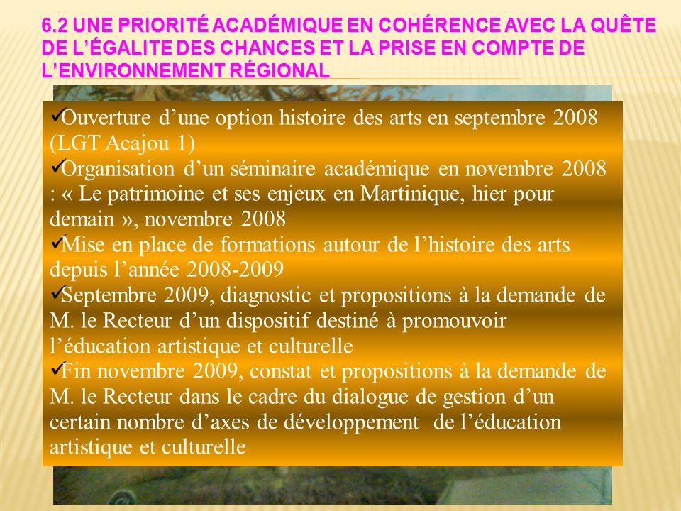 6.2 UNE PRIORITÉ ACADÉMIQUE EN COHÉRENCE AVEC LA QUÊTE DE LÉGALITE DES CHANCES ET LA PRISE EN COMPTE DE LENVIRONNEMENT RÉGIONAL Ouverture dune option histoire des arts en septembre 2008 (LGT Acajou 1) Organisation dun séminaire académique en novembre 2008 : « Le patrimoine et ses enjeux en Martinique, hier pour demain », novembre 2008 Mise en place de formations autour de lhistoire des arts depuis lannée 2008-2009 Septembre 2009, diagnostic et propositions à la demande de M.