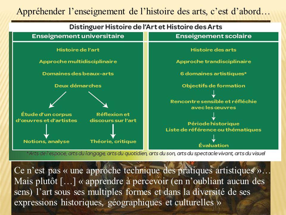 Appréhender lenseignement de lhistoire des arts, cest dabord… Ce nest pas « une approche technique des pratiques artistiques »… Mais plutôt […] « apprendre à percevoir (en noubliant aucun des sens) lart sous ses multiples formes et dans la diversité de ses expressions historiques, géographiques et culturelles »