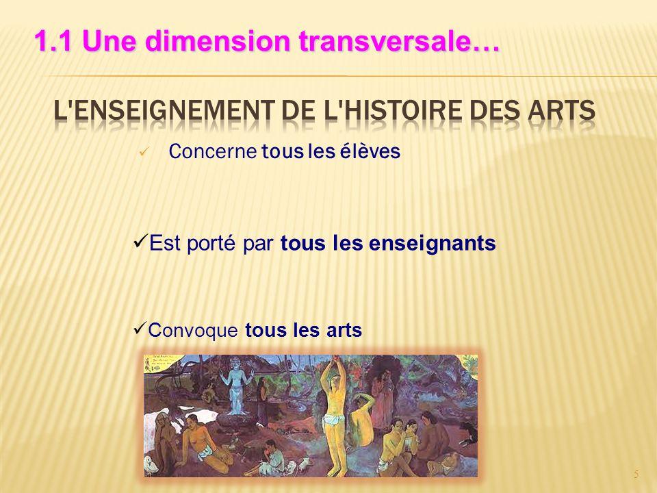 Concerne tous les élèves 5 Est porté par tous les enseignants Convoque tous les arts 1.1 Une dimension transversale…