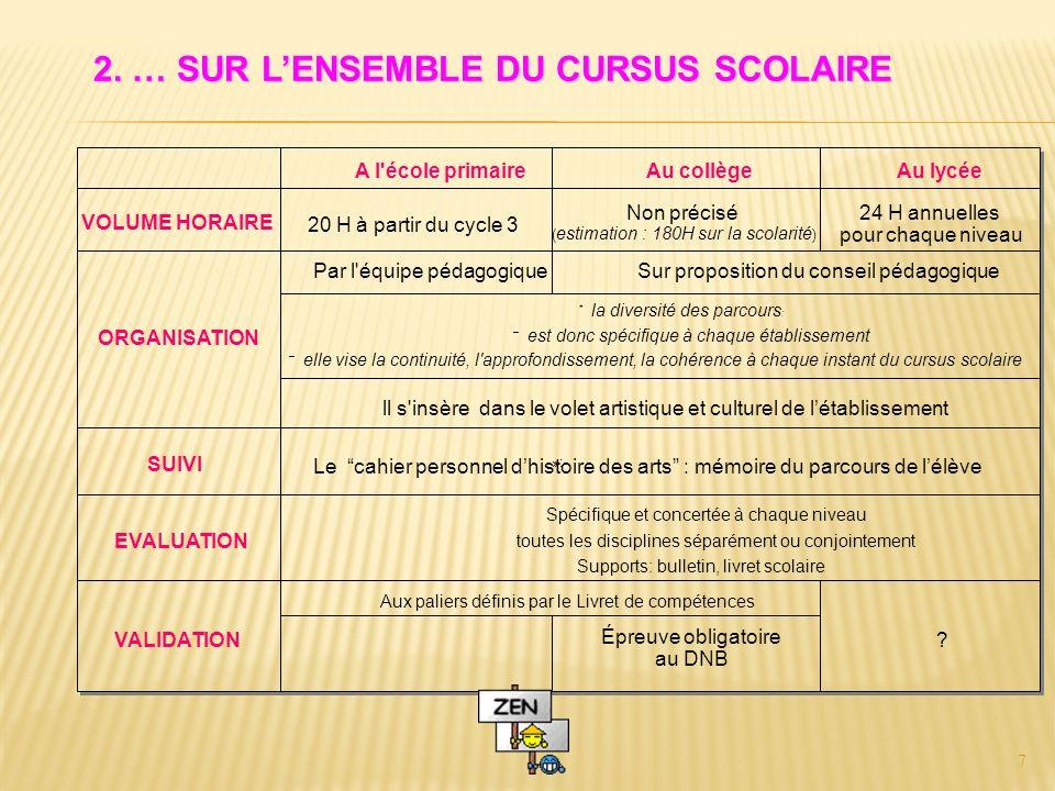 2. … SUR LENSEMBLE DU CURSUS SCOLAIRE 7 A l'école primaireAu collègeAu lycée VOLUME HORAIRE 20 H à partir du cycle 3 Non précisé ( estimation : 180H s