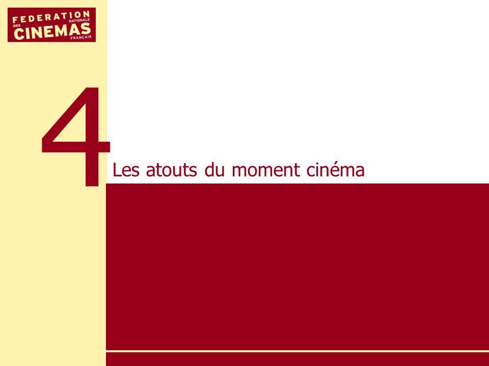 4 Les atouts du moment cinéma