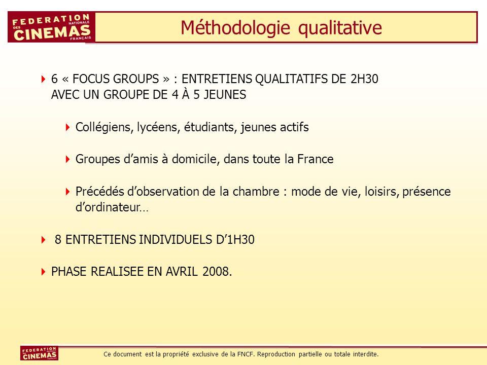 Méthodologie qualitative 6 « FOCUS GROUPS » : ENTRETIENS QUALITATIFS DE 2H30 AVEC UN GROUPE DE 4 À 5 JEUNES Collégiens, lycéens, étudiants, jeunes act