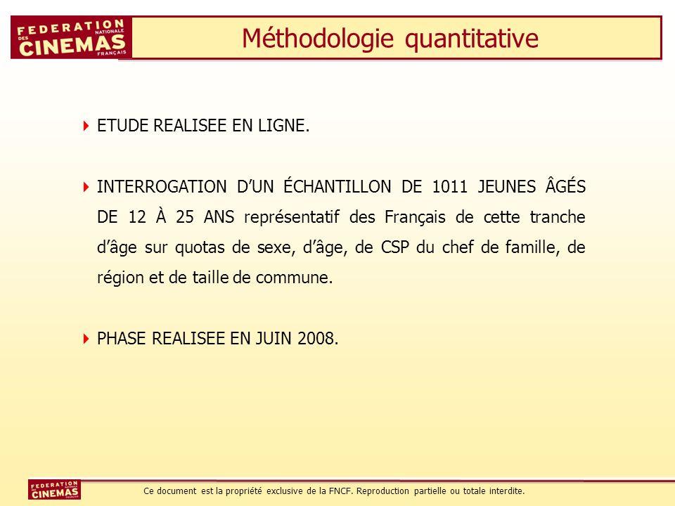 Méthodologie quantitative ETUDE REALISEE EN LIGNE. INTERROGATION DUN ÉCHANTILLON DE 1011 JEUNES ÂGÉS DE 12 À 25 ANS représentatif des Français de cett
