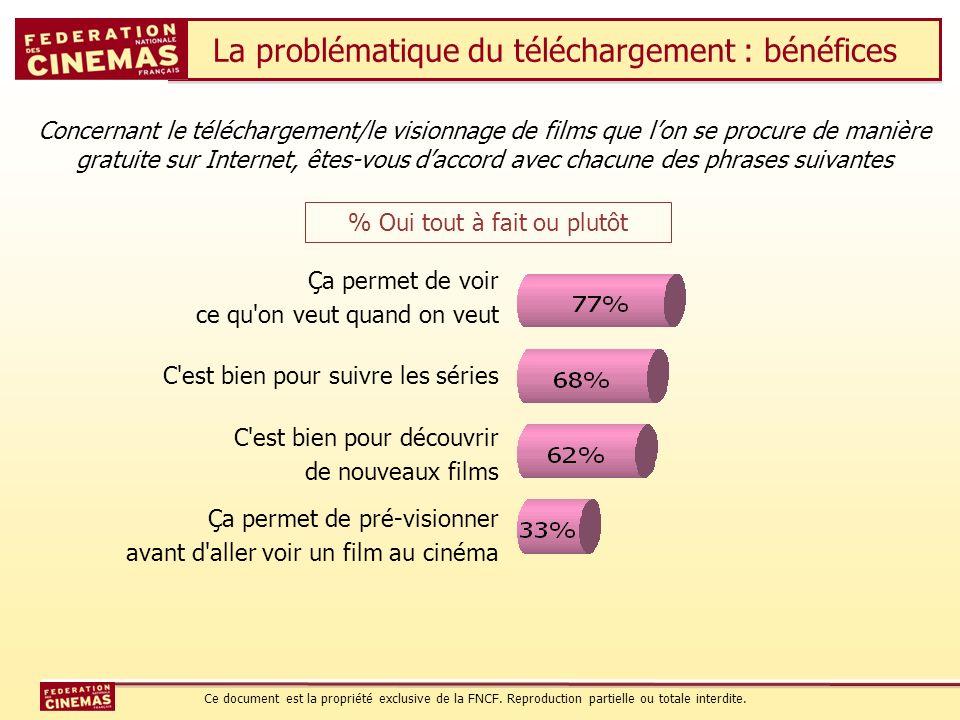 La problématique du téléchargement : bénéfices Concernant le téléchargement/le visionnage de films que lon se procure de manière gratuite sur Internet