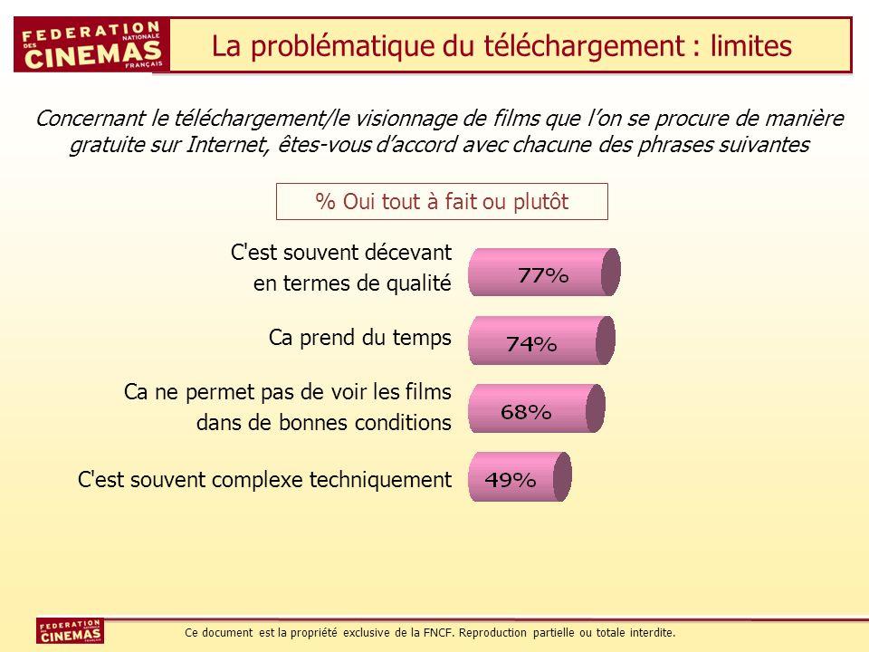 La problématique du téléchargement : limites Concernant le téléchargement/le visionnage de films que lon se procure de manière gratuite sur Internet,