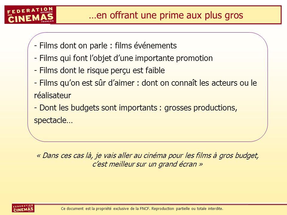 …en offrant une prime aux plus gros - Films dont on parle : films événements - Films qui font lobjet dune importante promotion - Films dont le risque