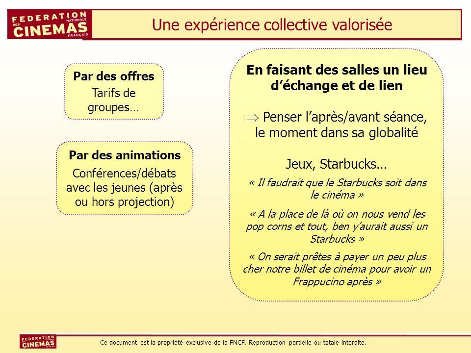 Une expérience collective valorisée Par des offres Tarifs de groupes… Par des animations Conférences/débats avec les jeunes (après ou hors projection)