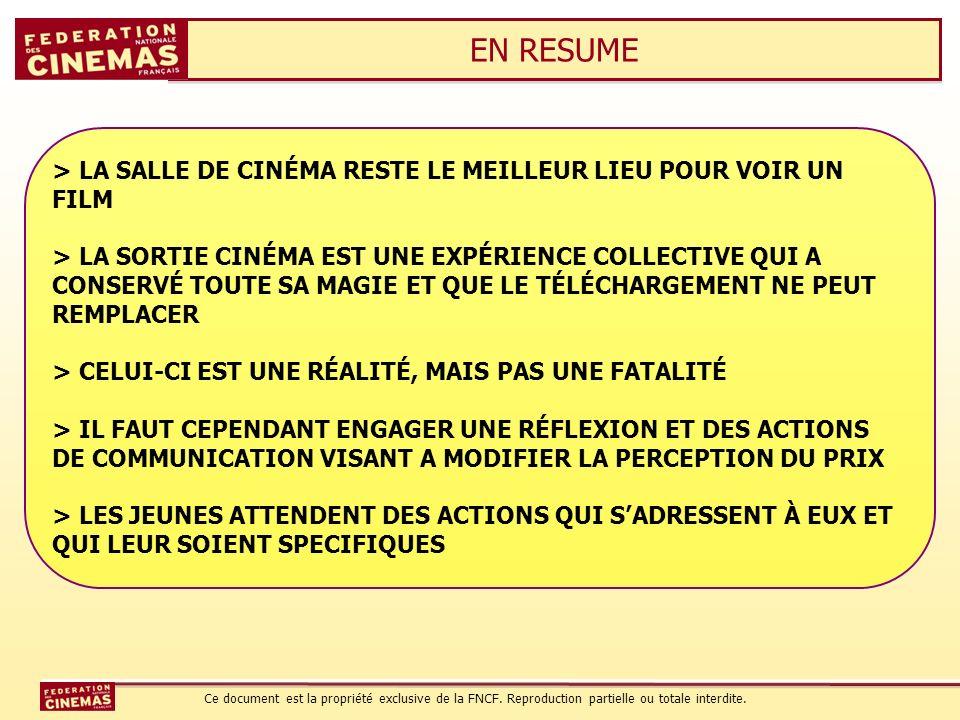 EN RESUME > LA SALLE DE CINÉMA RESTE LE MEILLEUR LIEU POUR VOIR UN FILM > LA SORTIE CINÉMA EST UNE EXPÉRIENCE COLLECTIVE QUI A CONSERVÉ TOUTE SA MAGIE