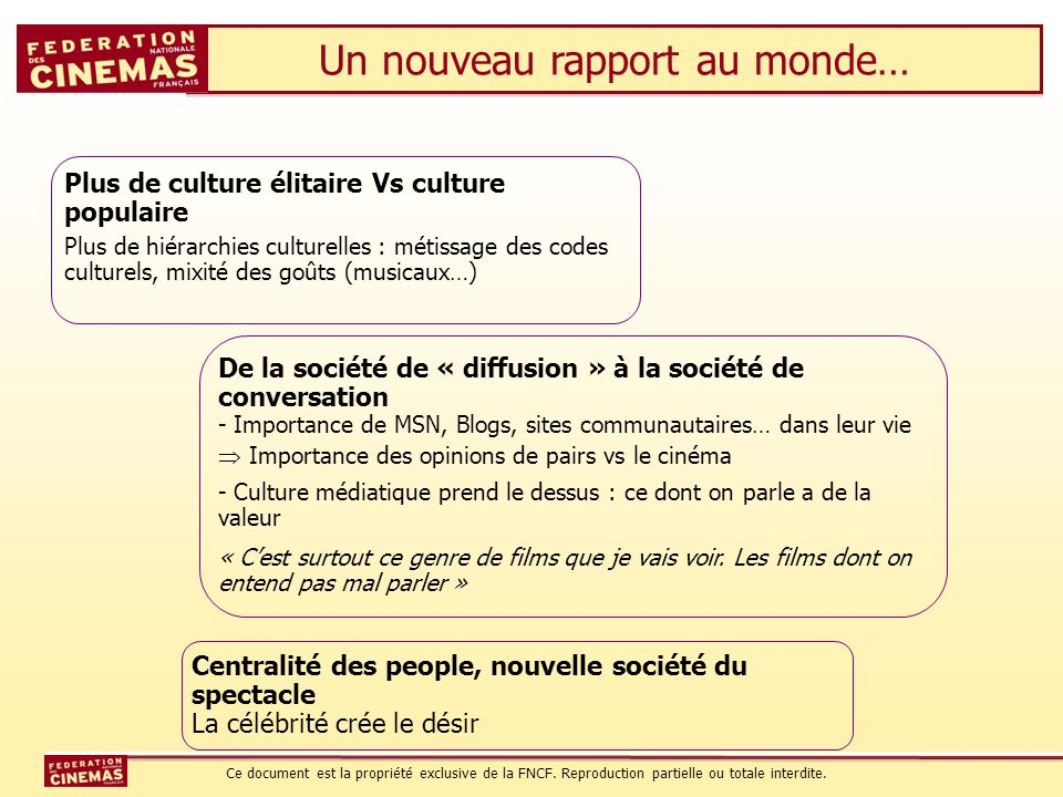 Un nouveau rapport au monde… Plus de culture élitaire Vs culture populaire Plus de hiérarchies culturelles : métissage des codes culturels, mixité des