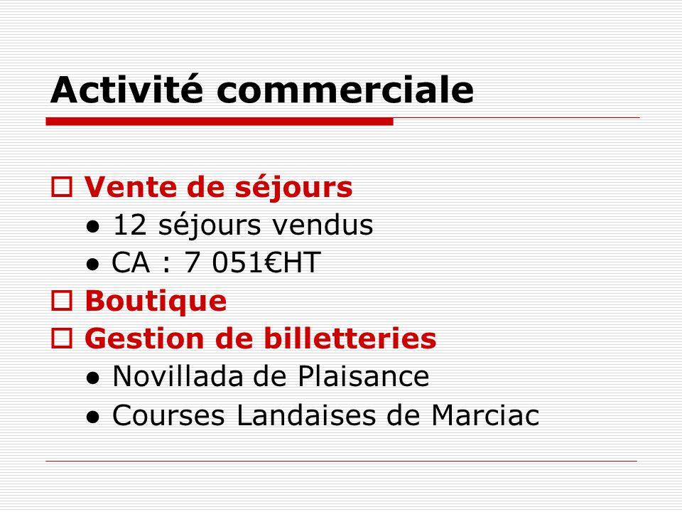 Activité commerciale Vente de séjours 12 séjours vendus CA : 7 051HT Boutique Gestion de billetteries Novillada de Plaisance Courses Landaises de Marciac