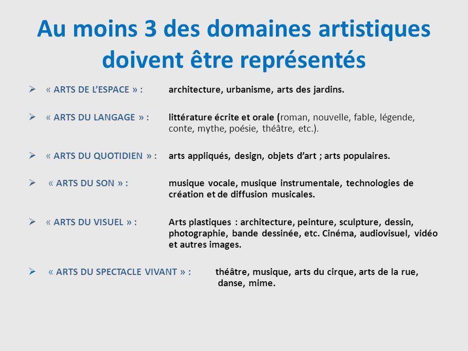 En résumé… Liste des 5 œuvres figurant sur la fiche synthèse administrative.