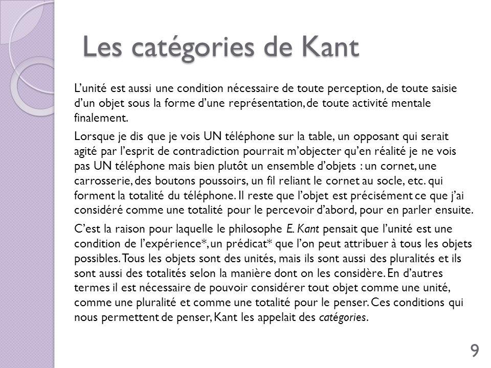 Les catégories de Kant Lunité est aussi une condition nécessaire de toute perception, de toute saisie dun objet sous la forme dune représentation, de