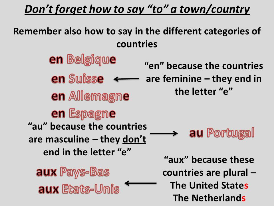 Dont forget how to say to a town/country Remember also how to say in the different categories of countries en because the countries are feminine – the