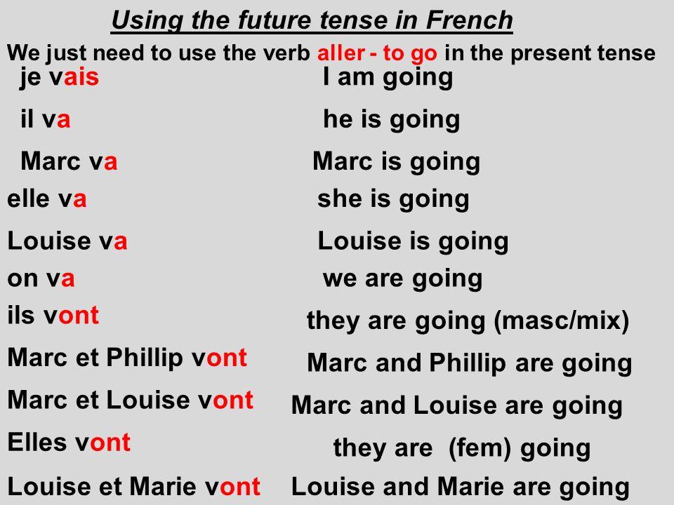 Using the future tense in French We just need to use the verb aller - to go in the present tense on va je vais il va Marc va elle va Louise va ils von