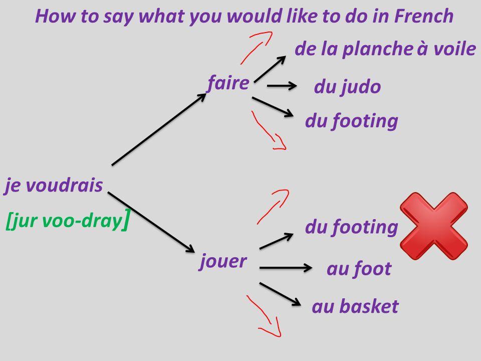 How to say what you would like to do in French je voudrais faire jouer de la planche à voile du judo du footing au foot au basket au pool [jur voo-dra