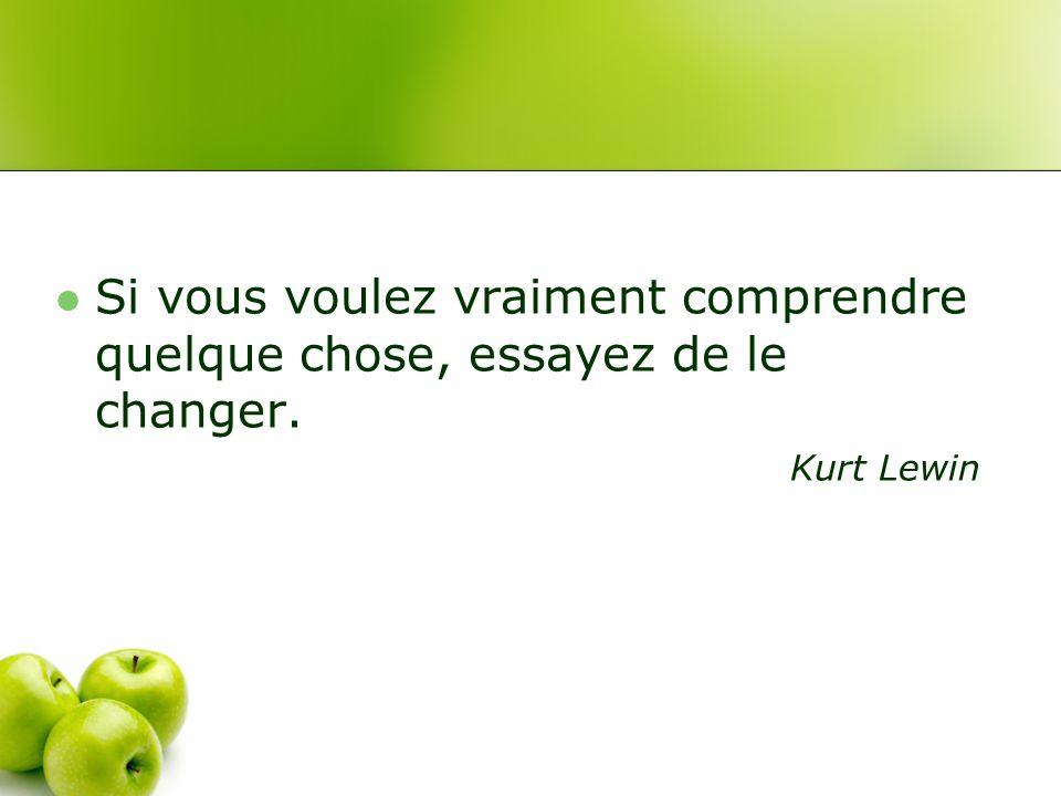 Si vous voulez vraiment comprendre quelque chose, essayez de le changer. Kurt Lewin