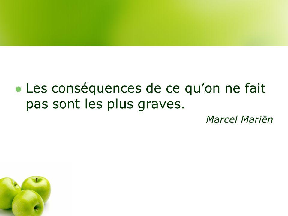 Les conséquences de ce quon ne fait pas sont les plus graves. Marcel Mariën