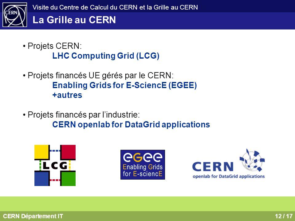 CERN Département IT12 / 17 Visite du Centre de Calcul du CERN et la Grille au CERN Projets CERN: LHC Computing Grid (LCG) Projets financés UE gérés pa