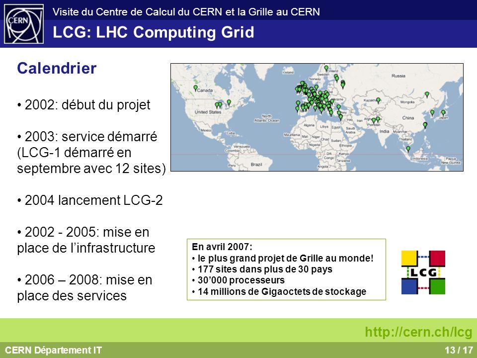 CERN Département IT13 / 17 Visite du Centre de Calcul du CERN et la Grille au CERN Calendrier 2002: début du projet 2003: service démarré (LCG-1 démar