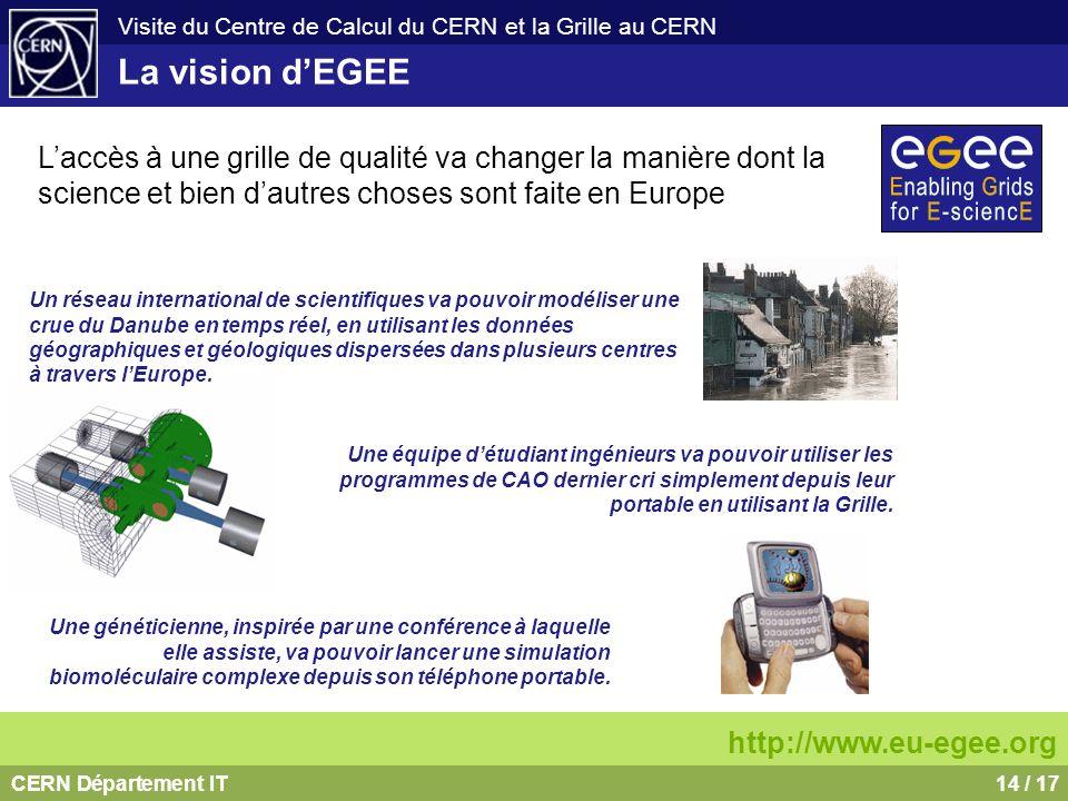 CERN Département IT14 / 17 Visite du Centre de Calcul du CERN et la Grille au CERN Laccès à une grille de qualité va changer la manière dont la scienc